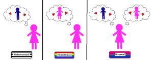 gay-straight-bi